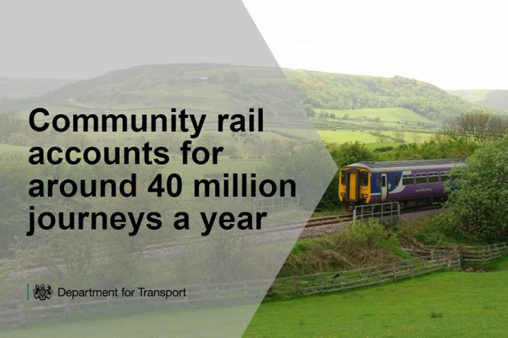 communityrailpromotion